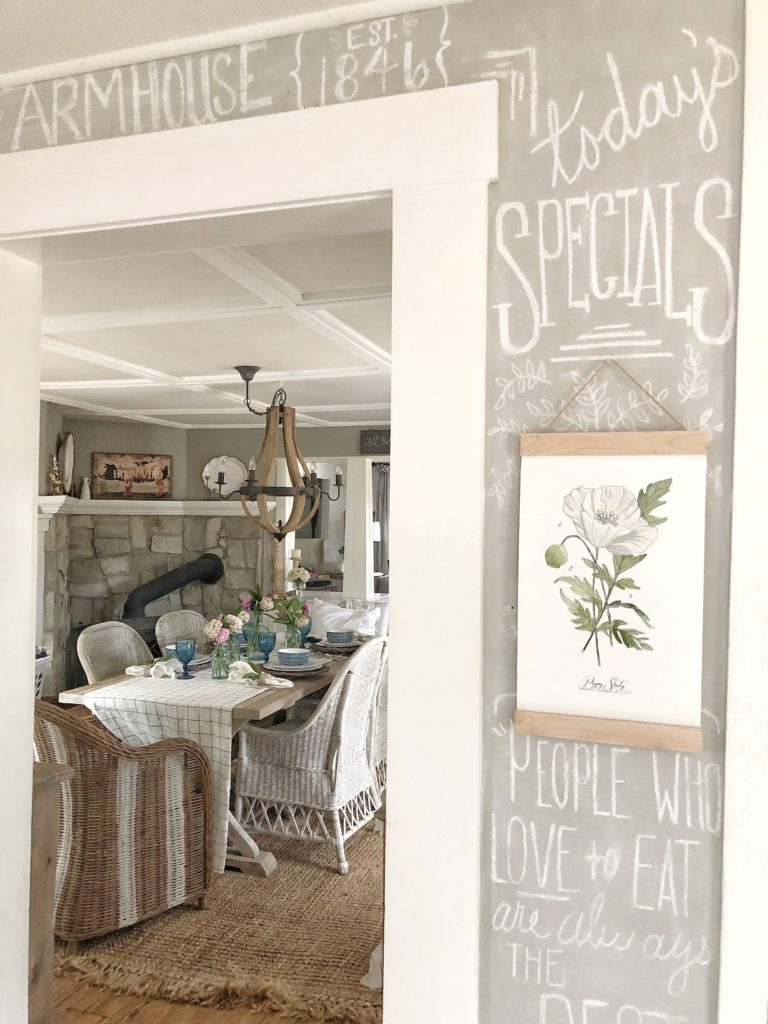 DIY Chalkboard Paint | Rooms FOR Rent Blog